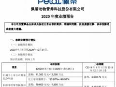 佩蒂股份2020业绩预告:净利增长126%至150%,高毛利产品占比提升